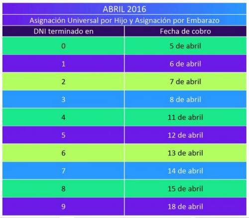 Fecha De Cobro De Pensionados Ips De Mayo 2016